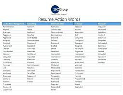 Strong Words To Use In A Resume Breathelightco Beauteous Action Words To Use In Resume