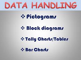 Pictograms, Block graphs, Bar Charts, Tally Charts/Tables ...