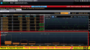 Usd Chart Bloomberg Bloomberg Training Finding Fx Volume On Bloomberg Forex Trading Www Fintute Com