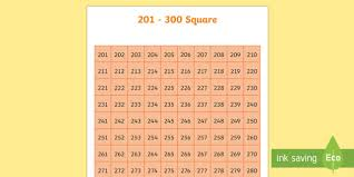 Free 101 200 Square Squares Numbers Number Visual