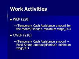 The Quiz Show Work Activities Federal Work Activity