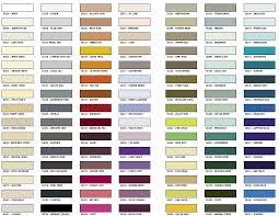Solver Paint Chart Teevax Home Appliance Kitchen Center Lentine Marine 37944