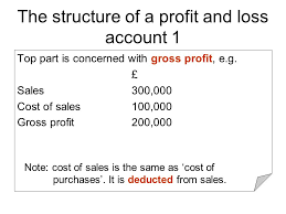 Remember These Net Profit Gross Profit Cost Of Sales Sales