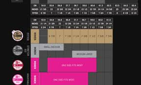 Cap Size Chart New Era Best Picture Of Chart Anyimage Org