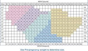 Therafirm Size Chart Contourmd