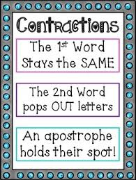 Contraction Chart Grammar Contraction Anchor Chart Matching Game Cc Aligned