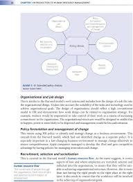 Models Of Job Design The Role Of Human Resource Management Pdf Free Download