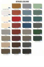 Mueller Color Chart Rain Line Products Improving Andd Waterproofing Homes