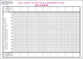 Fetal Kick Chart Pdf Pregnancy Count To Ten Fetal Movement Chart
