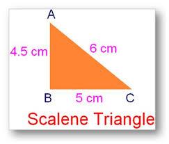 Triangle Classification Chart Classification Of Triangle Scalene Triangle Isosceles