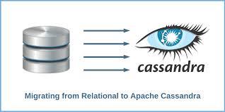 apache cassandra logo. migrating from a relational database to apache cassandra - instaclustr logo