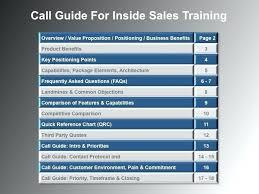 Sales Training Template Sales Training Template