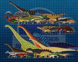 Dinosaur Sizes Comparison Chart Dinosaur Size Chart Buurtsite Net