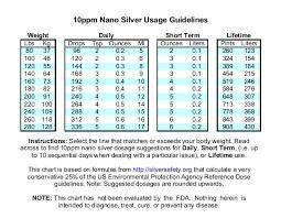 Colloidal Silver Healer