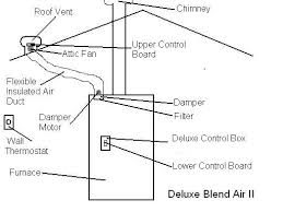 troubleshooting coleman s blend air systems mobile home repair coleman deluxe blend air ii troubleshooting