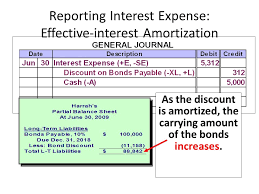 discount on bonds payable balance sheet reporting and interpreting bonds ppt download