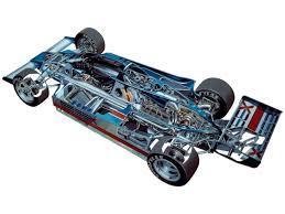1980 Penske PC9 - Illustrated by Tony Matthews   Cutaways ...