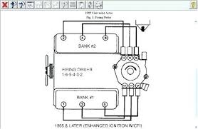 2002 chevy astro wiring diagram spark plug wire radio van starter full size of 2002 chevy astro van starter wiring diagram spark plug wire graphic stereo diagrams