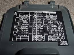 1999 maxima fuse box 1999 wiring diagrams