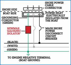 2000 holiday rambler endeavor wiring diagram images holiday holiday rambler wiring diagram 1999 holiday rambler motorhome wiring