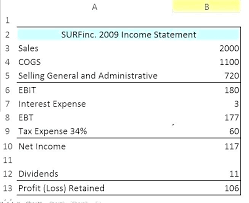 Profit And Loss And Balance Sheet Example Profit And Loss Statement Services Example Pl Excel Account
