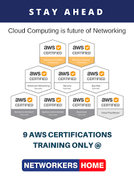 Aws Training By Aws Certified Instructors