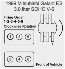 64 pleasant pics of 2002 mitsubishi galant engine diagram flow 2002 mitsubishi galant engine diagram awesome 2002 mitsubishi galant engine diagram 37 wiring diagram of 64