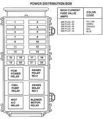 need fuse box diagram for ford explorer  graphic