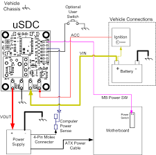 motherboard wiring diagram pdf motherboard image motherboard wiring diagram motherboard auto wiring diagram schematic on motherboard wiring diagram pdf