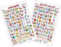 Spectrum Combo Educational Wall Chart English Alphabets