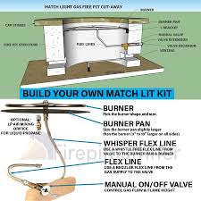 selected build your own gas fire pit match lit kits