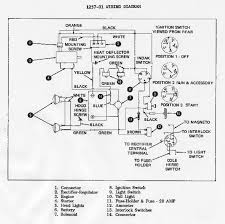 husqvarna wiring schematic husqvarna manual repair wiring and engine yard machine 38 belt diagram