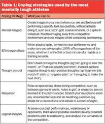 sports psychology health success in sports >so this is what  are you mentally tough enough