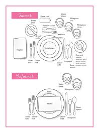 formal dining place setting picture. formal informal place setting diagram1 2 dining picture