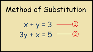 method of substitution steps to solve simultaneous equations