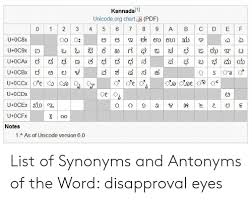 Unicode Chart Kannadal1 Unicodeorg Chart Pdf 0 1 2 3 4 5 6 7 8 A E F Aib E