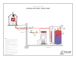 rheem water heater troubleshooting home and furnitures reference rheem water heater troubleshooting central boiler thermostat wiring diagram get image about wiring