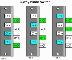 strat 3 way switch wiring diagram wiring diagram strat 3 way switch wiring diagram