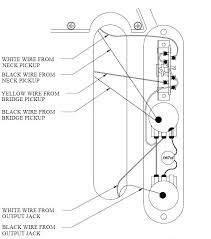 fender telecaster 3 way switch wiring diagram notasdecafe co fender telecaster 3 way switch wiring diagram