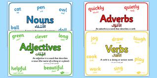creative writing image lesson ideas ks1