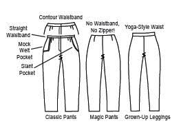 Pants Patterns Stunning Pamela's Patterns 48 Pants Perfected