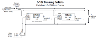 wiring diagram for og 0 10v 4k wallpapers design Bodine B50 Emergency Ballast Wiring Diagram 0 10v dimming ballast wiring diagram sle electrical wiring diagram