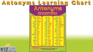 Best Antonyms Opposite Words Teacher Supplies