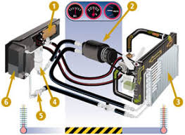 car air conditioning system. car air conditioning repair service macedonia oh system
