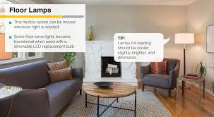Led lighting in the home Ceiling By Now Youve Heard All About The Energysavings Benefits Of Switching From Incandescent To Led Light Bulbs But There Are Other Reasons To Adopt Led Electronic House 21 Tips For Led Lighting In Your Home Electronic House