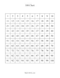 Prime Numbers Worksheets 4th Grade Charleskalajian Com