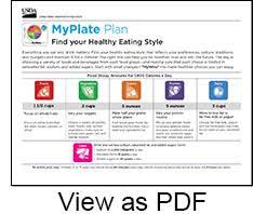 Myplate Plan 2200 Calories Age 14 Choosemyplate
