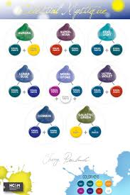 Color Mixing Chart For Hair Joico Vero K Pak Color Intensity Color Celestial Mystique