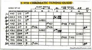 Regarding E9 Tuning Sd 10 The Steel Guitar Forum