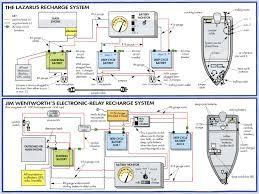 boat wiring diagrams schematics wire center \u2022 RV Water Pump Wiring Diagram basic boat wiring diagram natebird me rh natebird me boat wiring for dummies boat wiring for